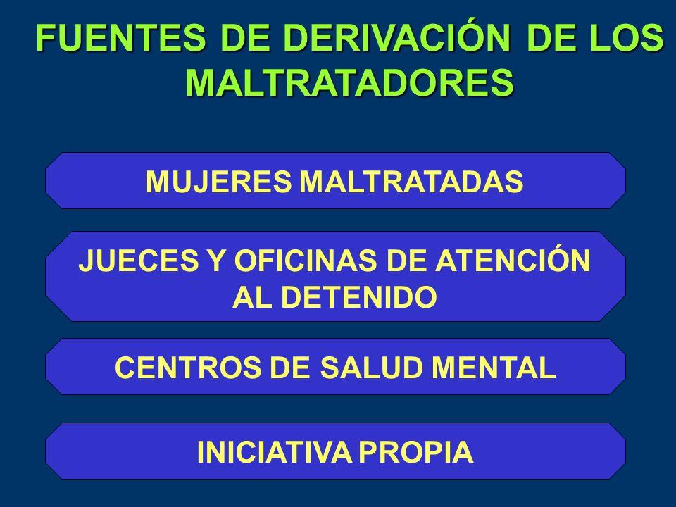 MUJERES MALTRATADAS FUENTES DE DERIVACIÓN DE LOS MALTRATADORES JUECES Y OFICINAS DE ATENCIÓN AL DETENIDO CENTROS DE SALUD MENTAL INICIATIVA PROPIA