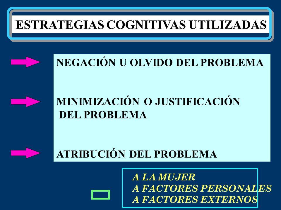 ESTRATEGIAS COGNITIVAS UTILIZADAS NEGACIÓN U OLVIDO DEL PROBLEMA MINIMIZACIÓN O JUSTIFICACIÓN DEL PROBLEMA ATRIBUCIÓN DEL PROBLEMA A LA MUJER A FACTOR
