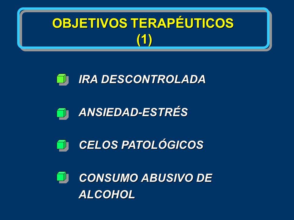 OBJETIVOS TERAPÉUTICOS (1) IRA DESCONTROLADA ANSIEDAD-ESTRÉS CELOS PATOLÓGICOS CONSUMO ABUSIVO DE ALCOHOL