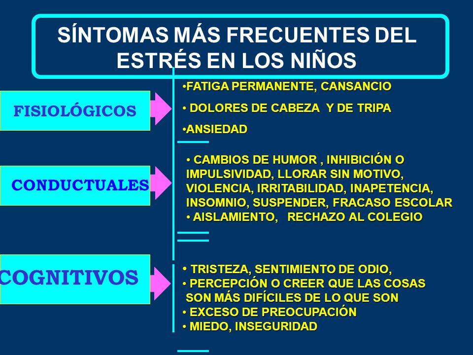 SÍNTOMAS MÁS FRECUENTES DEL ESTRÉS EN LOS NIÑOS FISIOLÓGICOS CONDUCTUALES CAMBIOS DE HUMOR, INHIBICIÓN O IMPULSIVIDAD, LLORAR SIN MOTIVO, VIOLENCIA, I