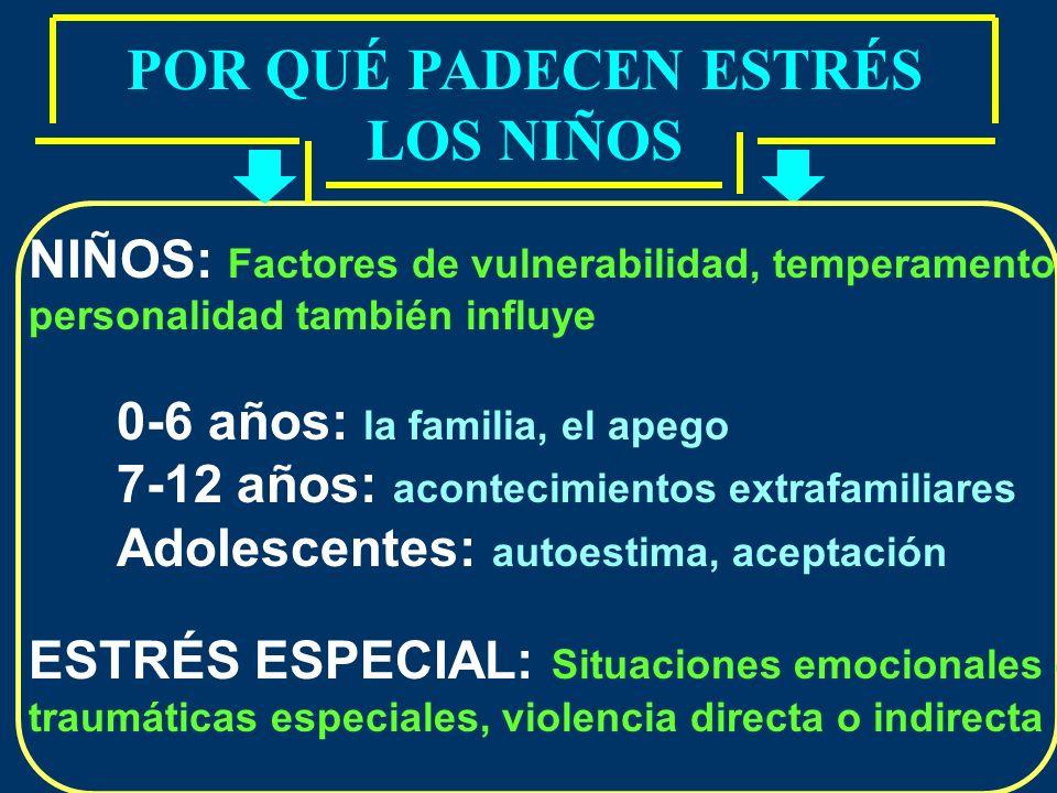 POR QUÉ PADECEN ESTRÉS LOS NIÑOS NIÑOS: Factores de vulnerabilidad, temperamento, personalidad también influye 0-6 años: la familia, el apego 7-12 año