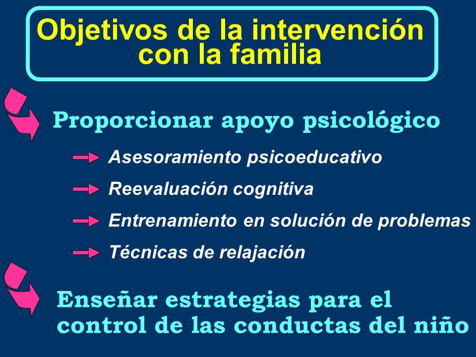 Objetivos de la intervención con la familia Proporcionar apoyo psicológico Enseñar estrategias para el control de las conductas del niño Asesoramiento