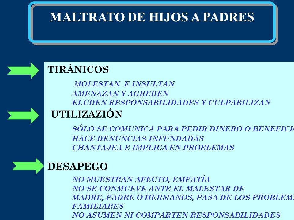 MALTRATO DE HIJOS A PADRES TIRÁNICOS MOLESTAN E INSULTAN AMENAZAN Y AGREDEN ELUDEN RESPONSABILIDADES Y CULPABILIZAN UTILIZAZIÓN SÓLO SE COMUNICA PARA