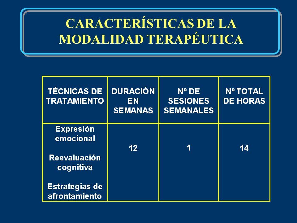 CARACTERÍSTICAS DE LA MODALIDAD TERAPÉUTICA