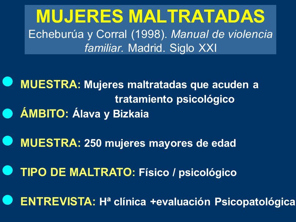 MUJERES MALTRATADAS Echeburúa y Corral (1998). Manual de violencia familiar. Madrid. Siglo XXI MUESTRA : Mujeres maltratadas que acuden a tratamiento