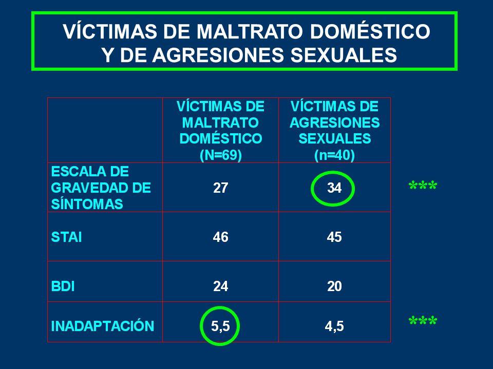 VÍCTIMAS DE MALTRATO DOMÉSTICO Y DE AGRESIONES SEXUALES ***