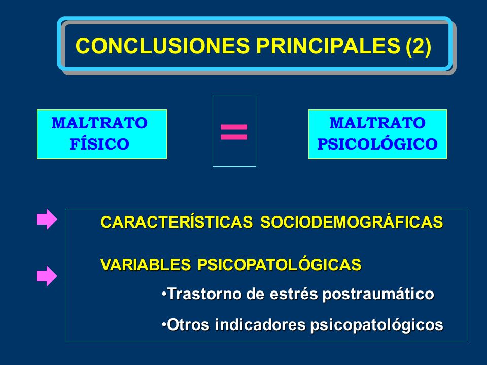 CONCLUSIONES PRINCIPALES (2) CARACTERÍSTICAS SOCIODEMOGRÁFICAS VARIABLES PSICOPATOLÓGICAS Trastorno de estrés postraumáticoTrastorno de estrés postrau