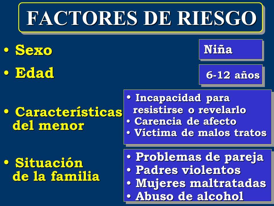 FACTORES DE RIESGO Sexo Sexo Edad Edad Características Características del menor del menor Situación Situación de la familia de la familia Niña 6-12 a