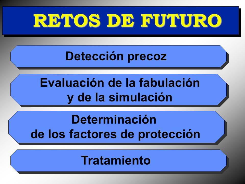 RETOS DE FUTURO RETOS DE FUTURO Detección precoz Determinación de los factores de protección Evaluación de la fabulación y de la simulación Tratamient