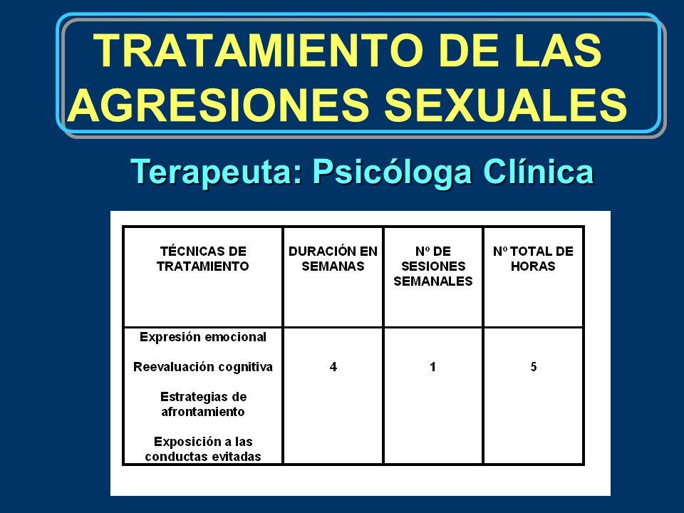 TRATAMIENTO DE LAS AGRESIONES SEXUALES Terapeuta: Psicóloga Clínica