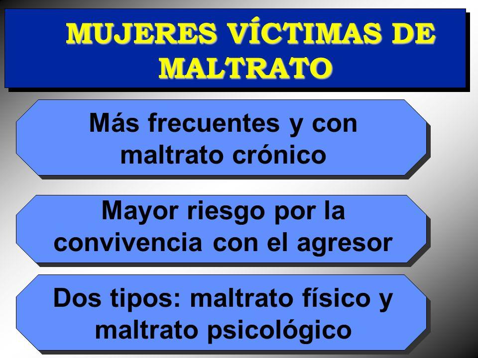 MUJERES VÍCTIMAS DE MALTRATO MUJERES VÍCTIMAS DE MALTRATO Más frecuentes y con maltrato crónico Mayor riesgo por la convivencia con el agresor Dos tip