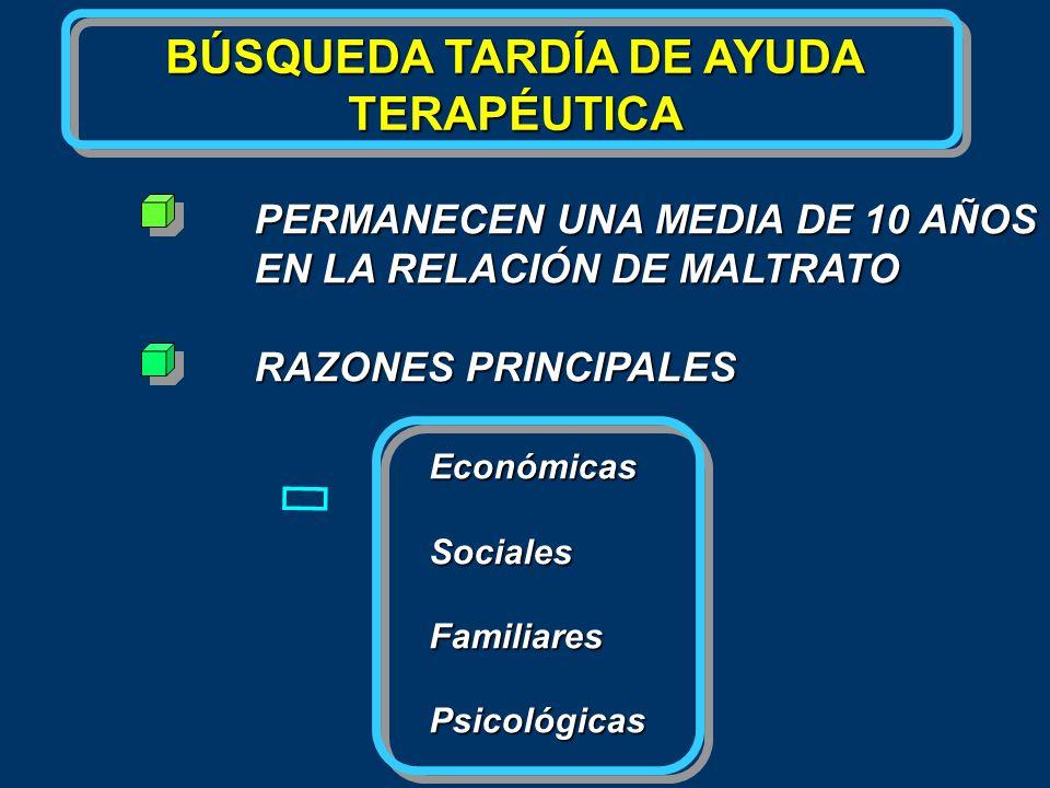 BÚSQUEDA TARDÍA DE AYUDA TERAPÉUTICA PERMANECEN UNA MEDIA DE 10 AÑOS EN LA RELACIÓN DE MALTRATO RAZONES PRINCIPALES EconómicasSocialesFamiliaresPsicol