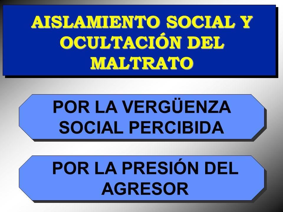 AISLAMIENTO SOCIAL Y OCULTACIÓN DEL MALTRATO POR LA VERGÜENZA SOCIAL PERCIBIDA POR LA PRESIÓN DEL AGRESOR