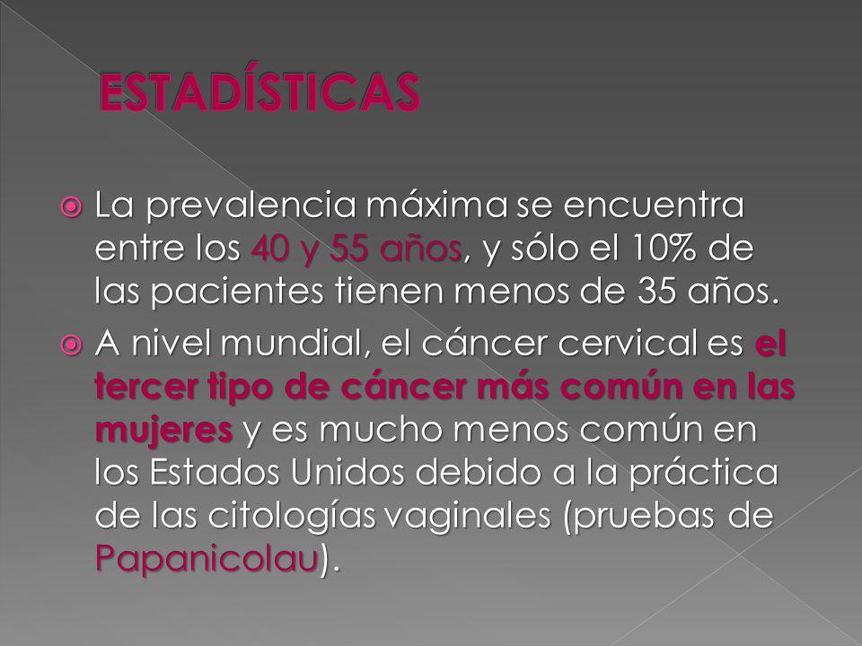 La prevalencia máxima se encuentra entre los 40 y 55 años, y sólo el 10% de las pacientes tienen menos de 35 años. La prevalencia máxima se encuentra