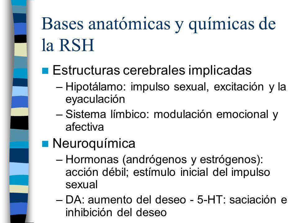 Bases anatómicas y químicas de la RSH Estructuras cerebrales implicadas –Hipotálamo: impulso sexual, excitación y la eyaculación –Sistema límbico: mod