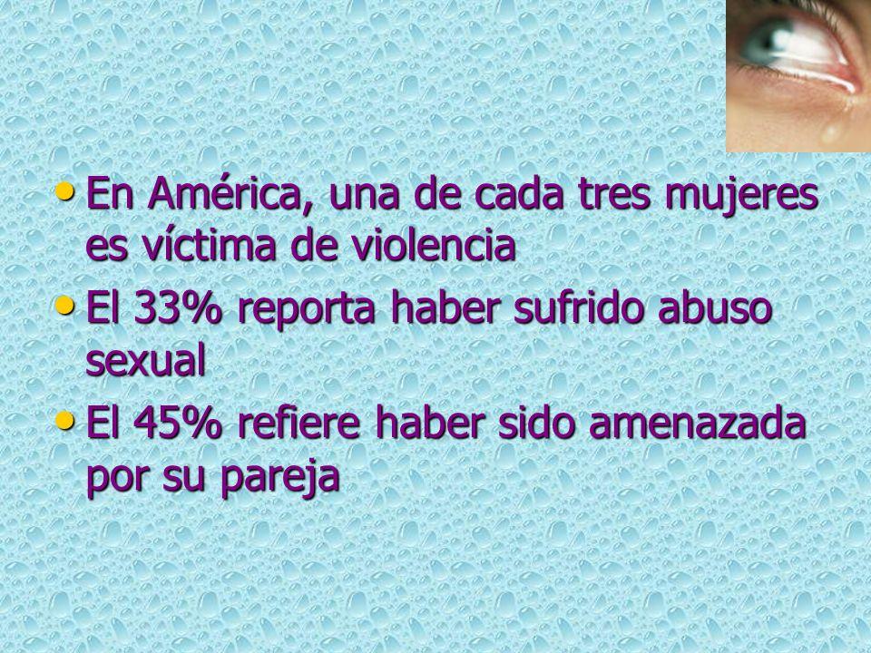 En América, una de cada tres mujeres es víctima de violencia En América, una de cada tres mujeres es víctima de violencia El 33% reporta haber sufrido abuso sexual El 33% reporta haber sufrido abuso sexual El 45% refiere haber sido amenazada por su pareja El 45% refiere haber sido amenazada por su pareja