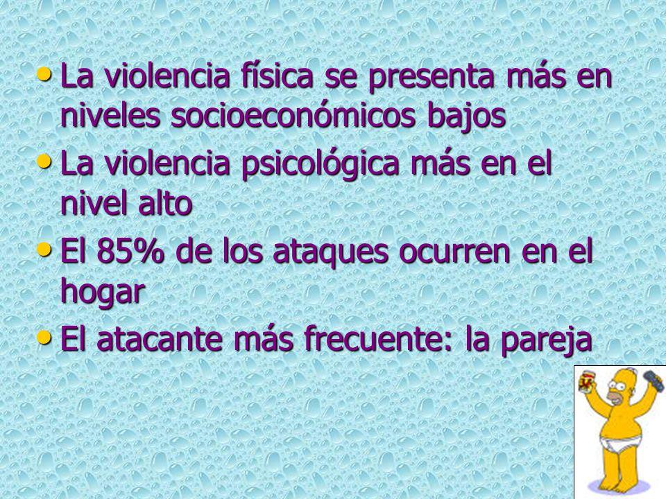 La violencia física se presenta más en niveles socioeconómicos bajos La violencia física se presenta más en niveles socioeconómicos bajos La violencia psicológica más en el nivel alto La violencia psicológica más en el nivel alto El 85% de los ataques ocurren en el hogar El 85% de los ataques ocurren en el hogar El atacante más frecuente: la pareja El atacante más frecuente: la pareja