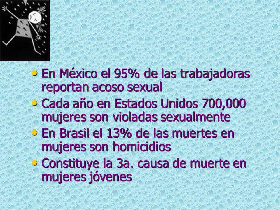 En México el 95% de las trabajadoras reportan acoso sexual En México el 95% de las trabajadoras reportan acoso sexual Cada año en Estados Unidos 700,000 mujeres son violadas sexualmente Cada año en Estados Unidos 700,000 mujeres son violadas sexualmente En Brasil el 13% de las muertes en mujeres son homicidios En Brasil el 13% de las muertes en mujeres son homicidios Constituye la 3a.
