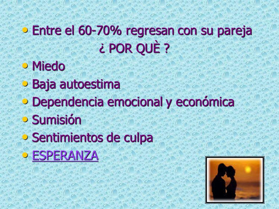 Entre el 60-70% regresan con su pareja Entre el 60-70% regresan con su pareja ¿ POR QUÈ .