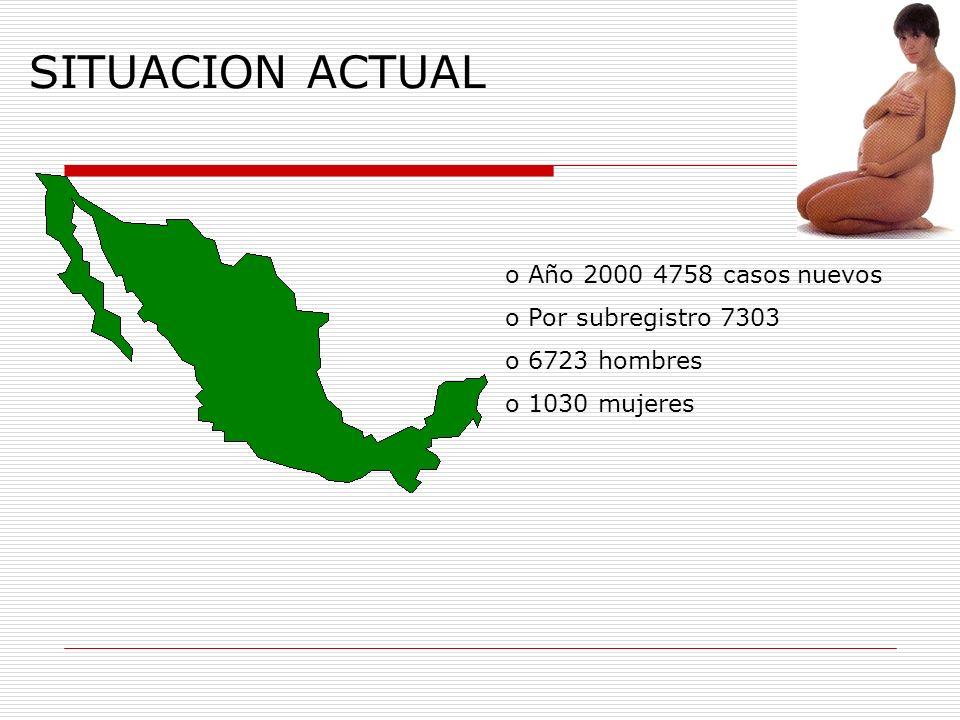 SITUACION ACTUAL o Año 2000 4758 casos nuevos o Por subregistro 7303 o 6723 hombres o 1030 mujeres