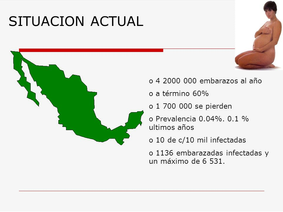 SITUACION ACTUAL o 4 2000 000 embarazos al año o a término 60% o 1 700 000 se pierden o Prevalencia 0.04%. 0.1 % ultimos años o 10 de c/10 mil infecta