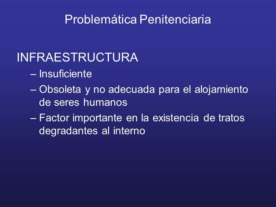 Problemática Penitenciaria INFRAESTRUCTURA –Insuficiente –Obsoleta y no adecuada para el alojamiento de seres humanos –Factor importante en la existencia de tratos degradantes al interno