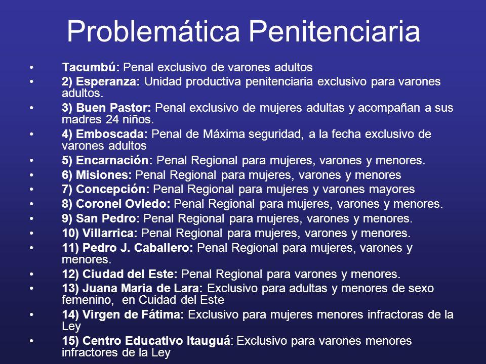 Problemática Penitenciaria Tacumbú: Penal exclusivo de varones adultos 2) Esperanza: Unidad productiva penitenciaria exclusivo para varones adultos.