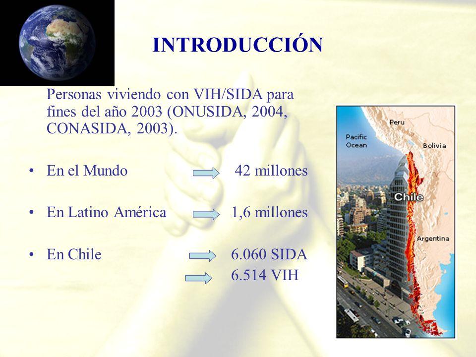 INTRODUCCIÓN Personas viviendo con VIH/SIDA para fines del año 2003 (ONUSIDA, 2004, CONASIDA, 2003). En el Mundo 42 millones En Latino América 1,6 mil