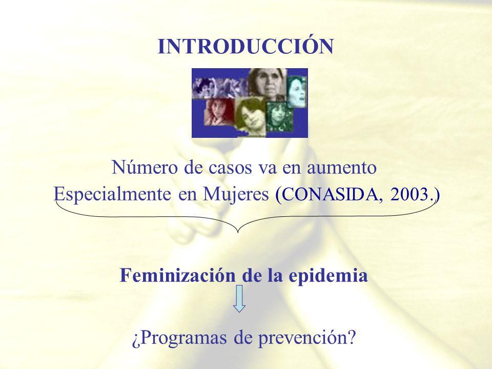 INTRODUCCIÓN Número de casos va en aumento Especialmente en Mujeres ( CONASIDA, 2003.) Feminización de la epidemia ¿Programas de prevención?