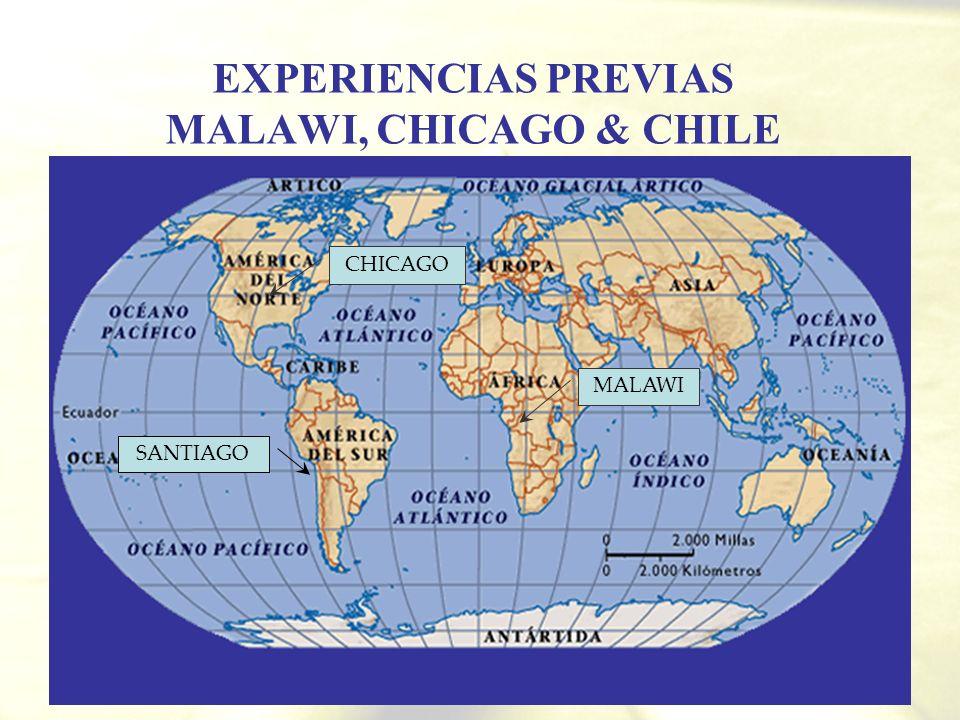 EXPERIENCIAS PREVIAS MALAWI, CHICAGO & CHILE CHICAGO MALAWI SANTIAGO
