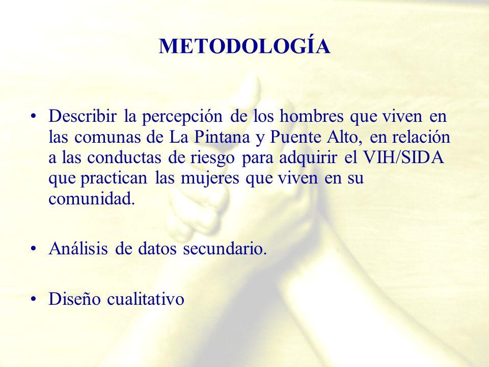 METODOLOGÍA Describir la percepción de los hombres que viven en las comunas de La Pintana y Puente Alto, en relación a las conductas de riesgo para ad