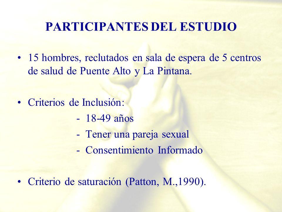 PARTICIPANTES DEL ESTUDIO 15 hombres, reclutados en sala de espera de 5 centros de salud de Puente Alto y La Pintana. Criterios de Inclusión: - 18-49
