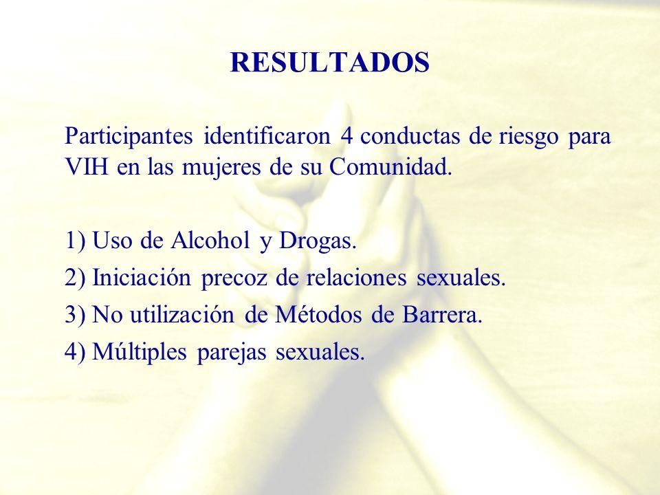 RESULTADOS Participantes identificaron 4 conductas de riesgo para VIH en las mujeres de su Comunidad. 1) Uso de Alcohol y Drogas. 2) Iniciación precoz