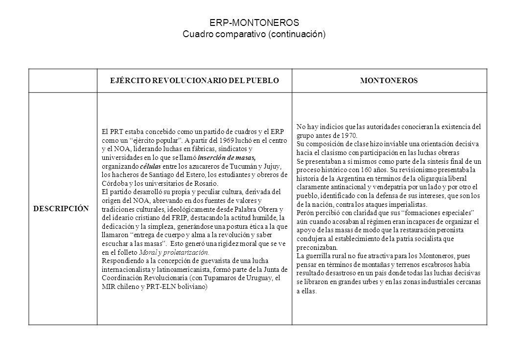 ERP-MONTONEROS Cuadro comparativo (continuación) EJÉRCITO REVOLUCIONARIO DEL PUEBLOMONTONEROS DESCRIPCIÓN El PRT estaba concebido como un partido de c
