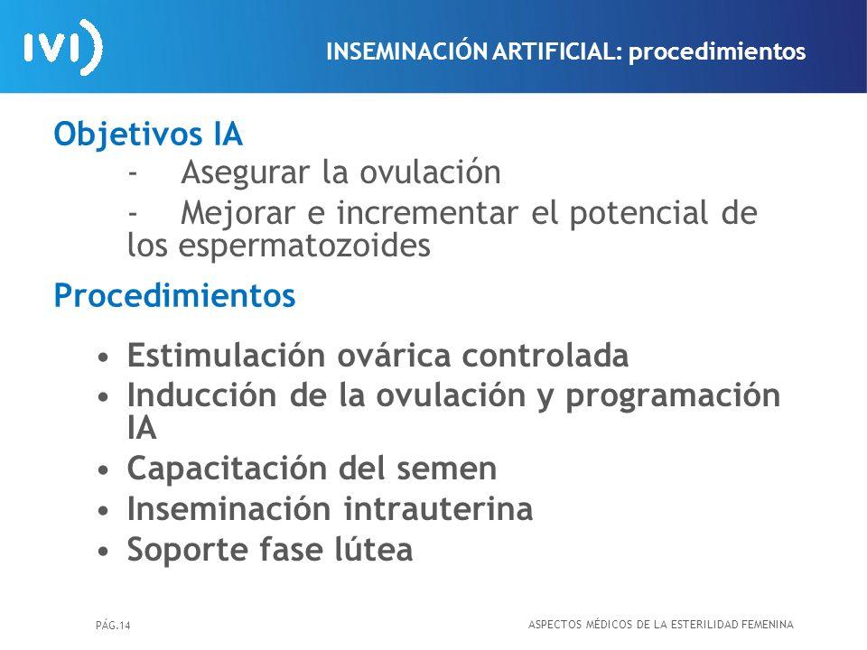 PÁG.14 Objetivos IA Procedimientos -Asegurar la ovulación -Mejorar e incrementar el potencial de los espermatozoides Estimulación ovárica controlada I