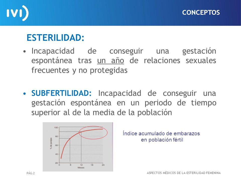 PÁG.2 ESTERILIDAD: Incapacidad de conseguir una gestación espontánea tras un año de relaciones sexuales frecuentes y no protegidas SUBFERTILIDAD: Inca
