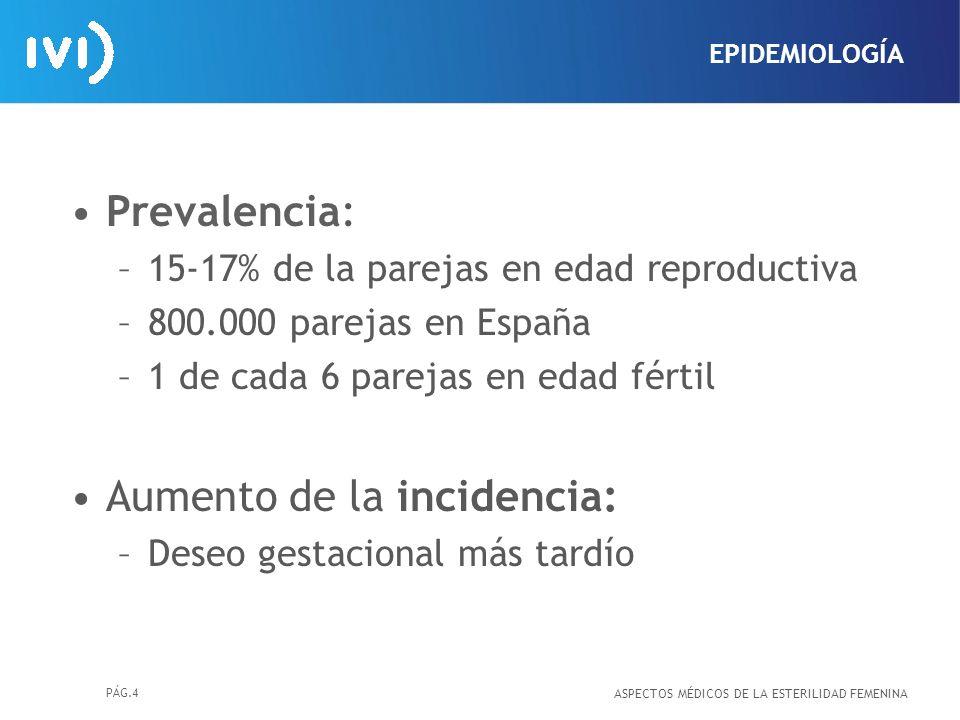 PÁG.4 Prevalencia: –15-17% de la parejas en edad reproductiva –800.000 parejas en España –1 de cada 6 parejas en edad fértil Aumento de la incidencia: