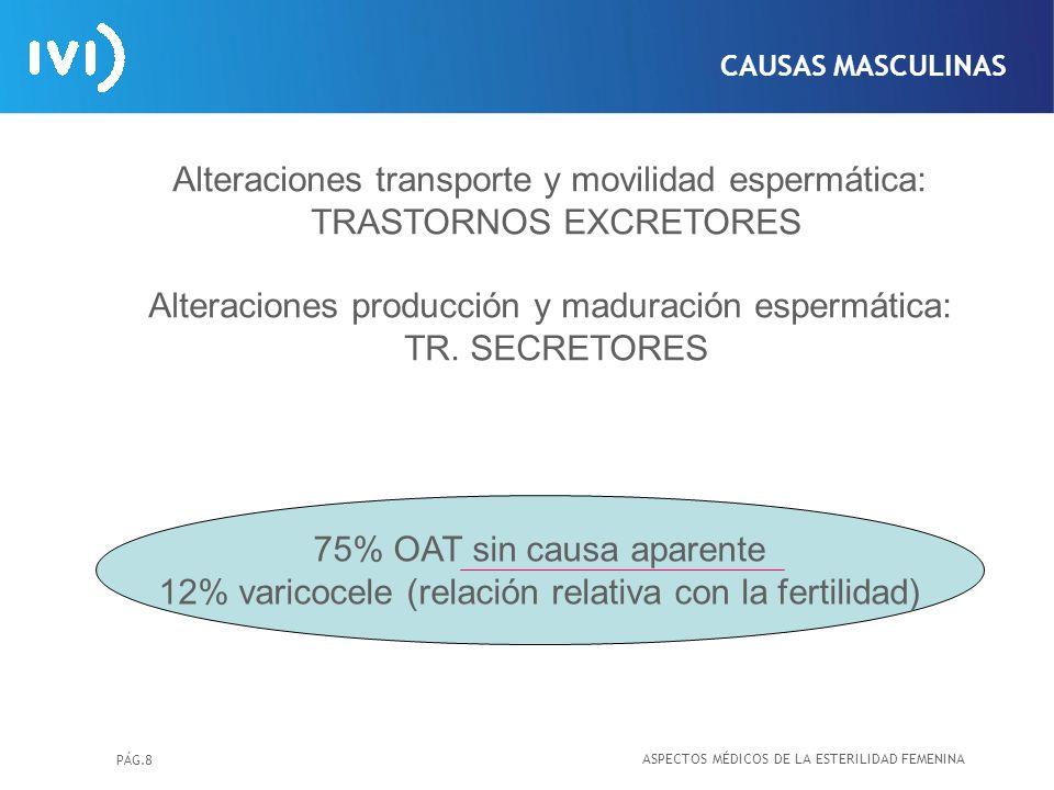PÁG.8 CAUSAS MASCULINAS Alteraciones transporte y movilidad espermática: TRASTORNOS EXCRETORES Alteraciones producción y maduración espermática: TR. S