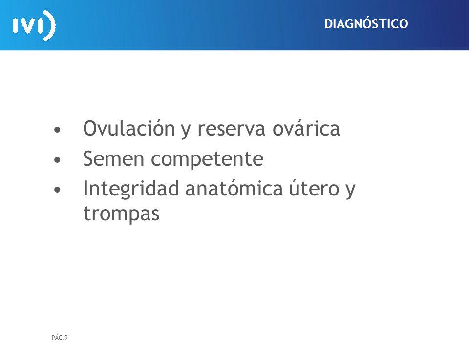 PÁG.9 Ovulación y reserva ovárica Semen competente Integridad anatómica útero y trompas DIAGNÓSTICO