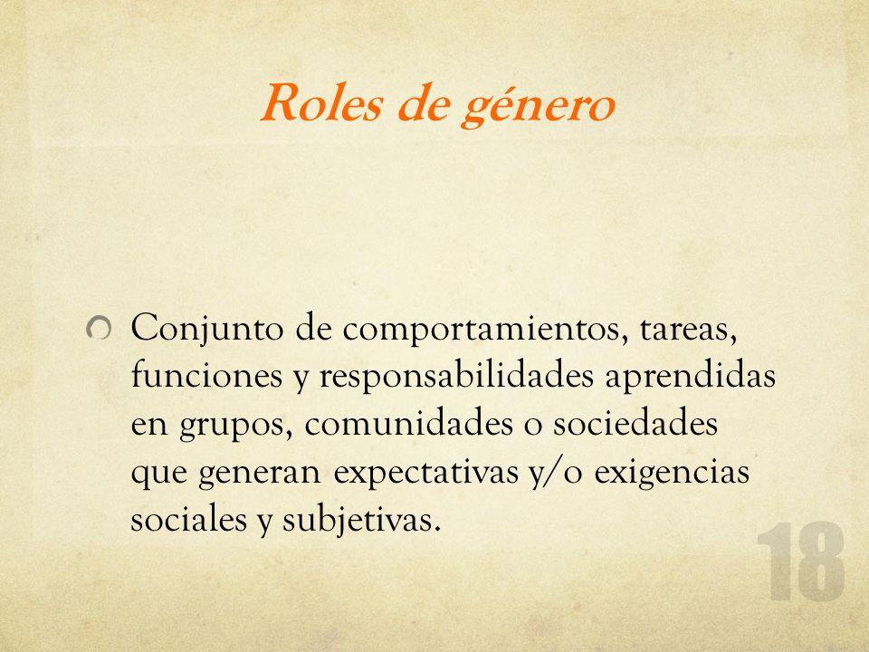 Roles de género Conjunto de comportamientos, tareas, funciones y responsabilidades aprendidas en grupos, comunidades o sociedades que generan expectat