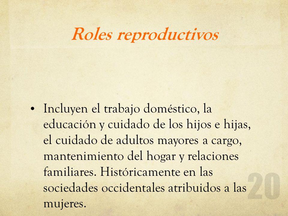 Roles reproductivos Incluyen el trabajo doméstico, la educación y cuidado de los hijos e hijas, el cuidado de adultos mayores a cargo, mantenimiento d