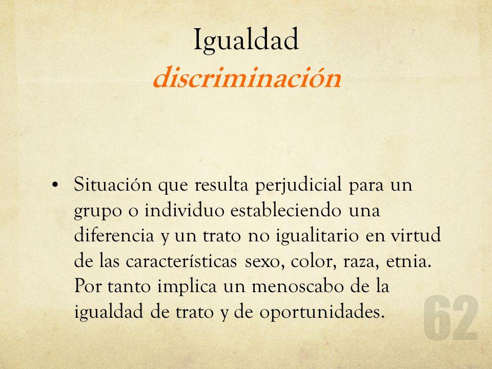 Igualdad discriminación Situación que resulta perjudicial para un grupo o individuo estableciendo una diferencia y un trato no igualitario en virtud d
