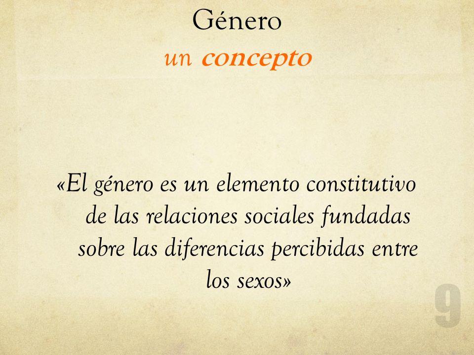 Género un concepto Conjunto de carácterísticas sociales, psicológicas, culturales asignadas a las personas.