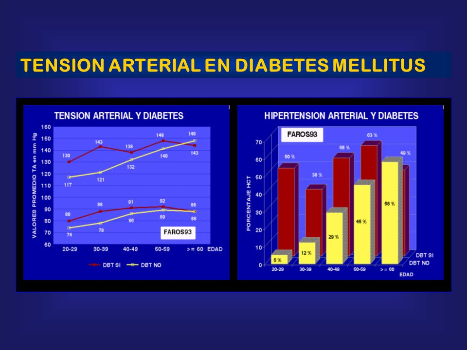 TENSION ARTERIAL EN DIABETES MELLITUS