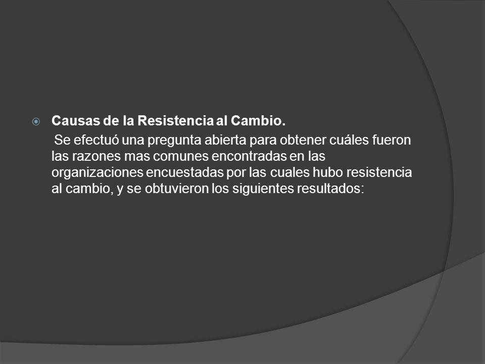 Causas de la Resistencia al Cambio.