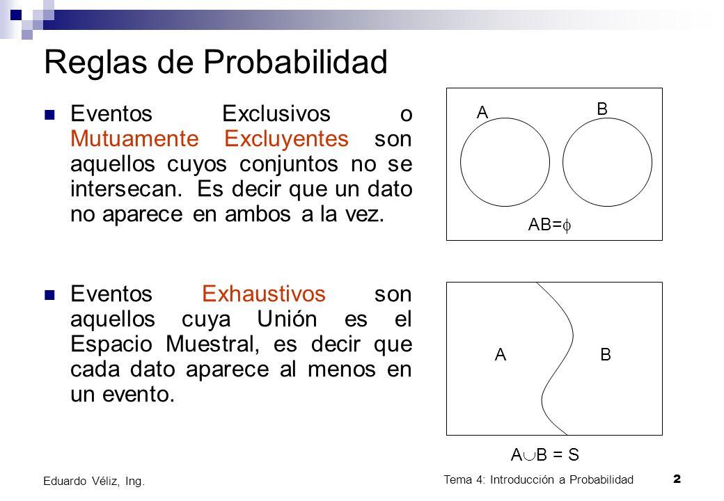 2 Eduardo Véliz, Ing. Reglas de Probabilidad Eventos Exclusivos o Mutuamente Excluyentes son aquellos cuyos conjuntos no se intersecan. Es decir que u