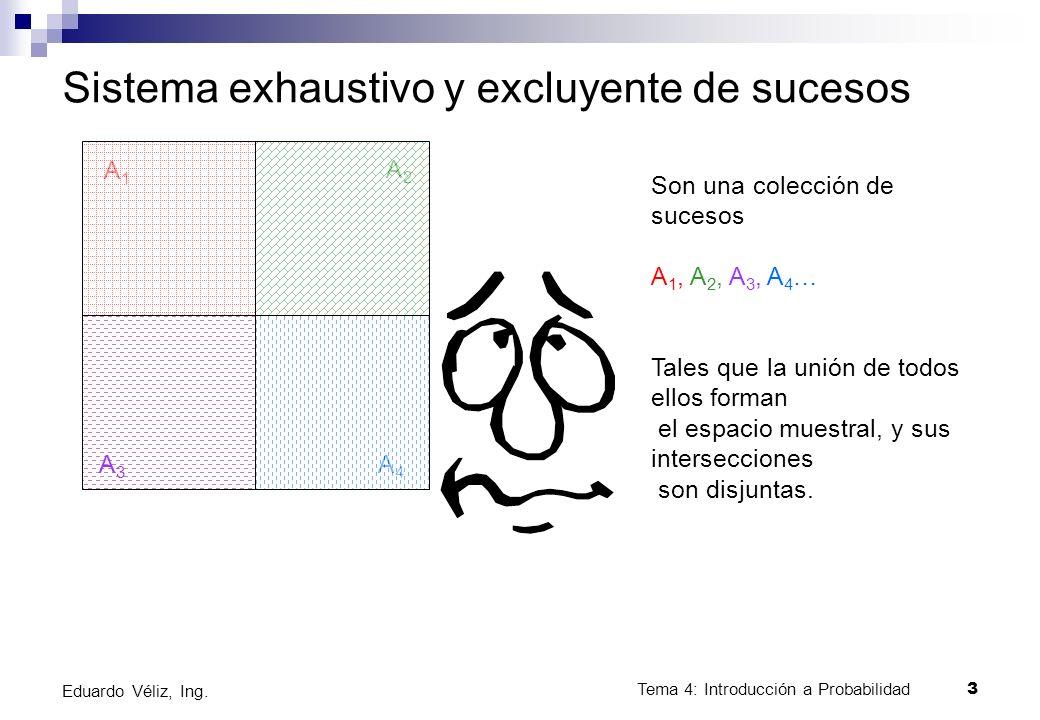 Tema 4: Introducción a Probabilidad3 Eduardo Véliz, Ing. Sistema exhaustivo y excluyente de sucesos A1A1 A2A2 A3A3 A4A4 Son una colección de sucesos A