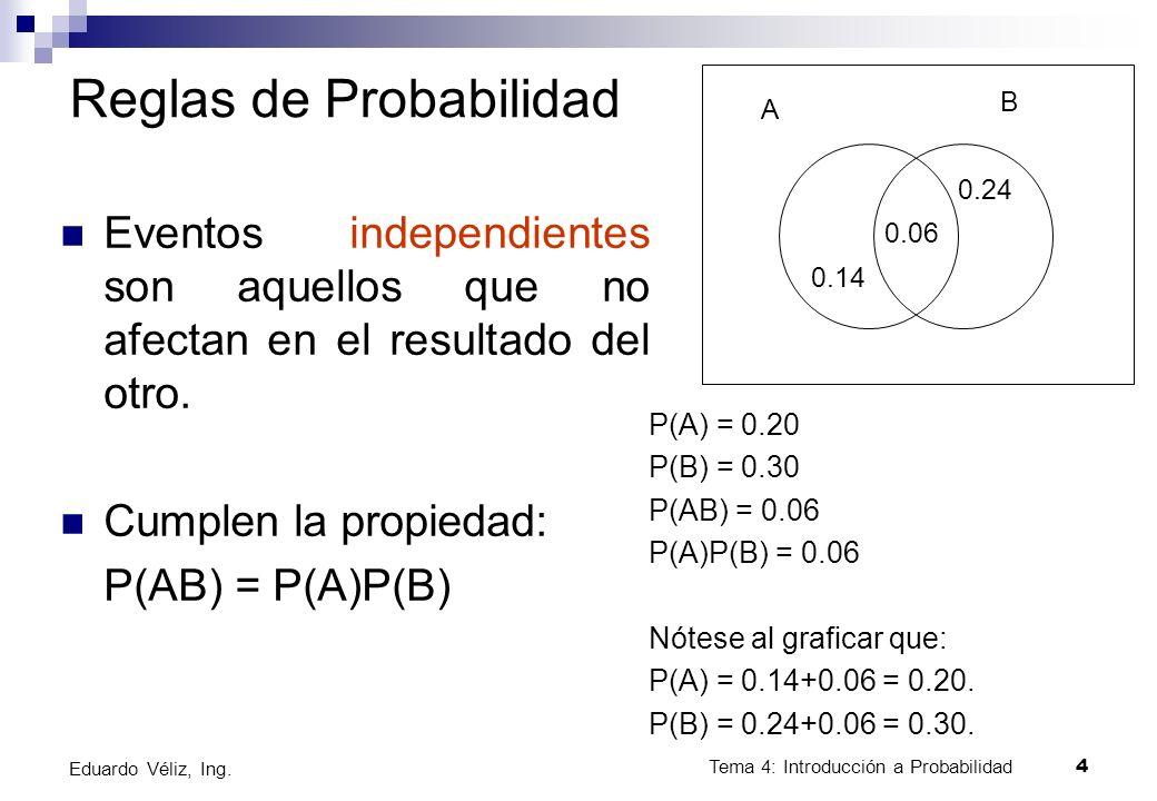 Tema 4: Introducción a Probabilidad4 Eduardo Véliz, Ing. Reglas de Probabilidad Eventos independientes son aquellos que no afectan en el resultado del