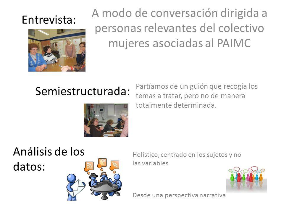 A modo de conversación dirigida a personas relevantes del colectivo mujeres asociadas al PAIMC Entrevista: Semiestructurada: Partíamos de un guión que recogía los temas a tratar, pero no de manera totalmente determinada.