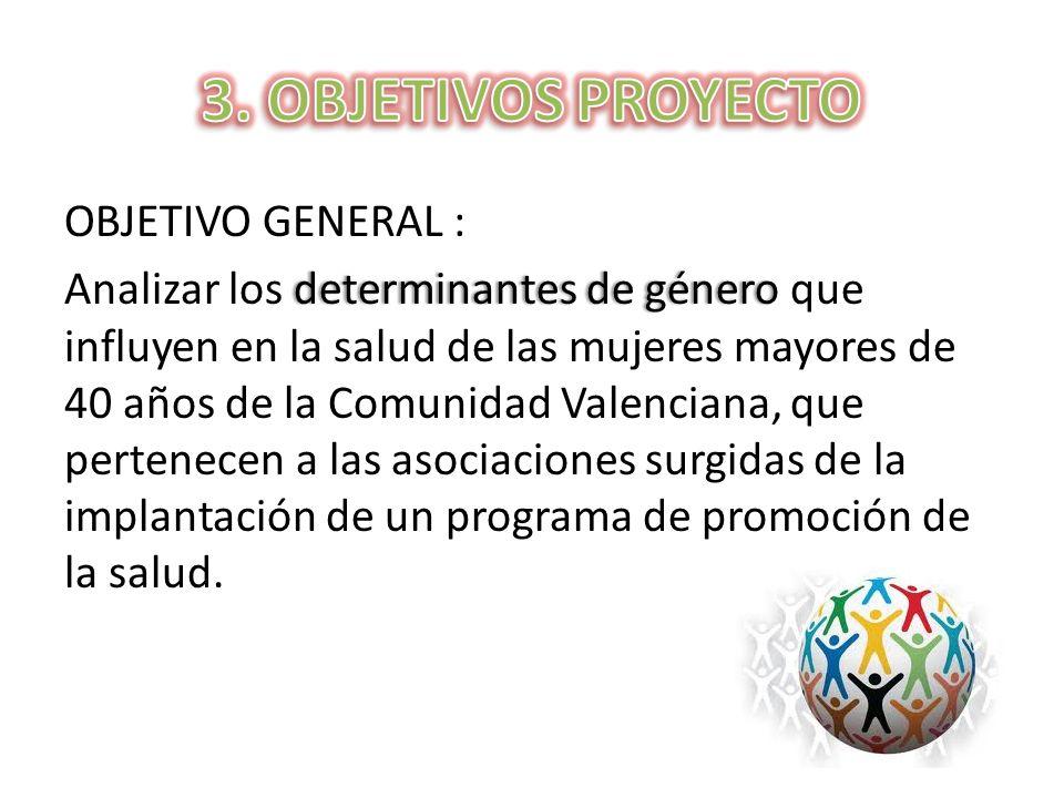 OBJETIVO GENERAL : determinantes de género Analizar los determinantes de género que influyen en la salud de las mujeres mayores de 40 años de la Comunidad Valenciana, que pertenecen a las asociaciones surgidas de la implantación de un programa de promoción de la salud.
